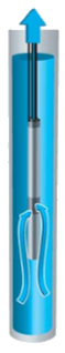Schéma refroidissement d'une pompe immergée